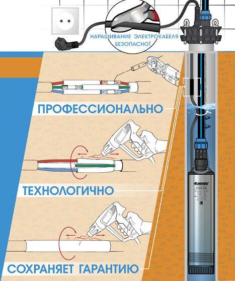 Таблица выбора сечения токопроводящего кабеля, провода взависимости от длины проводки для однофазного погружного насоса по мощности двигателя