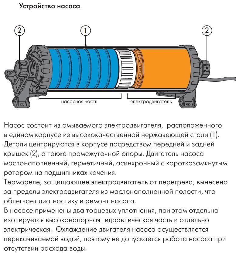 Насосы джилекс водомет ремонт своими руками 12