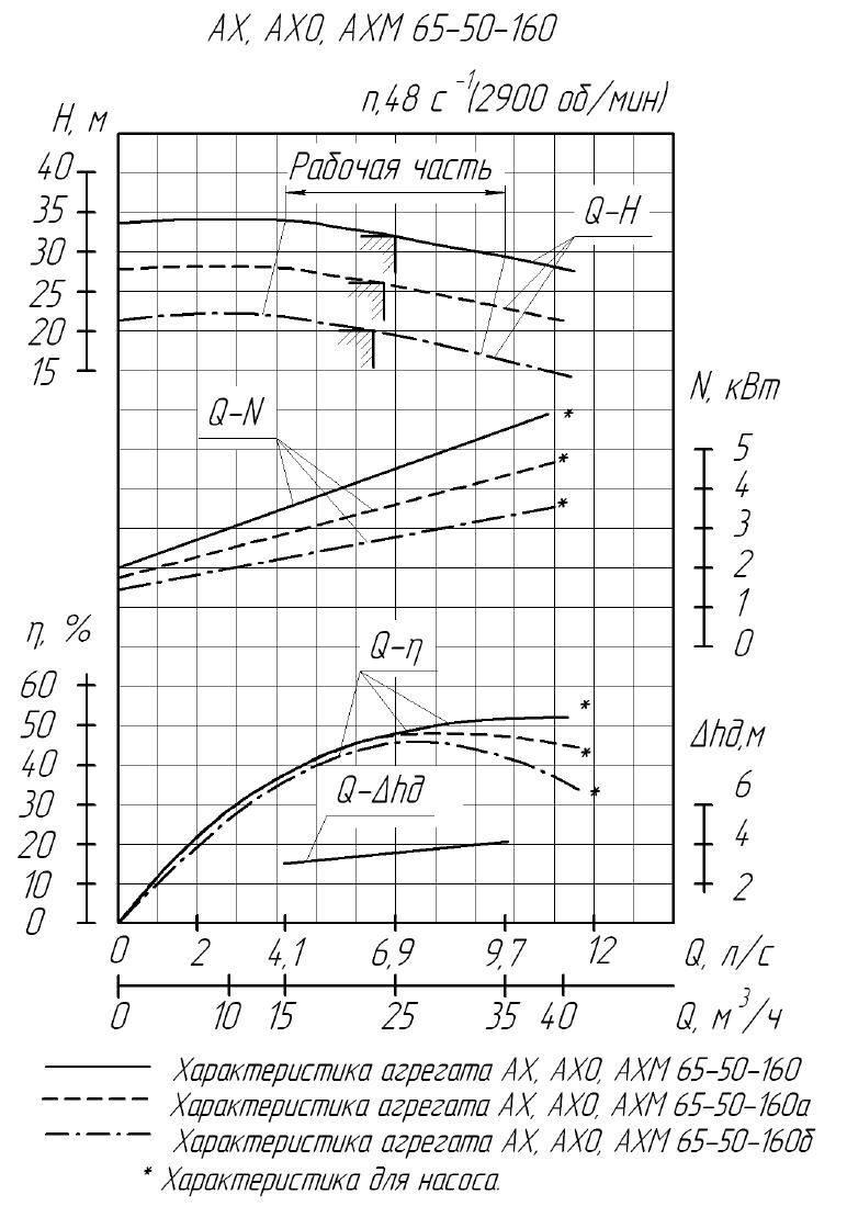 Пластинчатый разборный теплообменник SWEP GL-230P Таганрог
