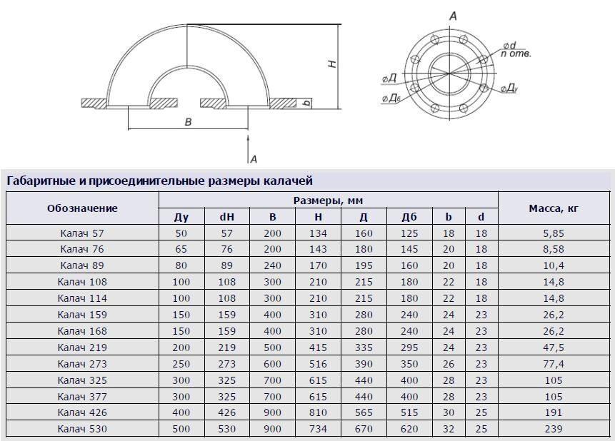 Пластинчатый теплообменник HISAKA LX-11 Юрга