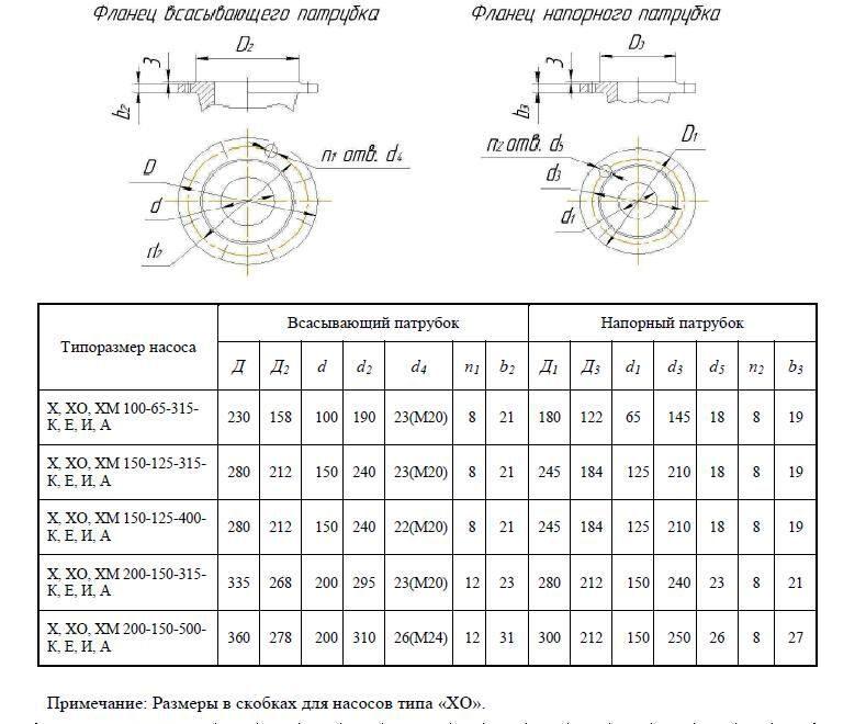 Пластины теплообменника SWEP (Росвеп) GL-330P Елец