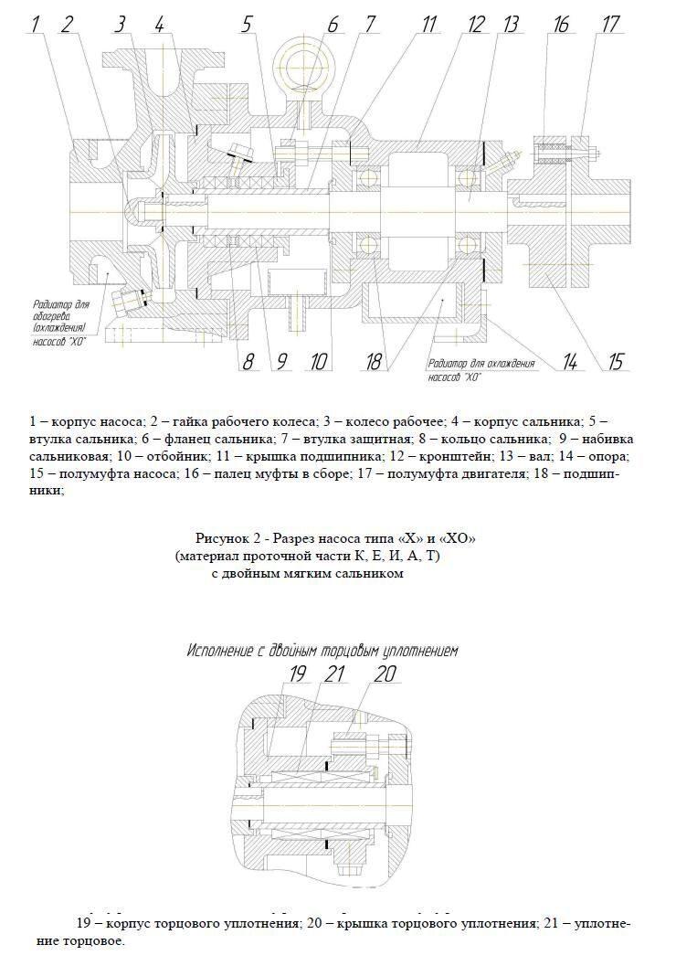 Кожухотрубный испаритель Alfa Laval DM3-277-2 Бузулук