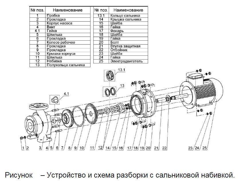 Подогреватель высокого давления ПВ-1250-380-21-1 Кызыл гранд смета монтаж теплообменника
