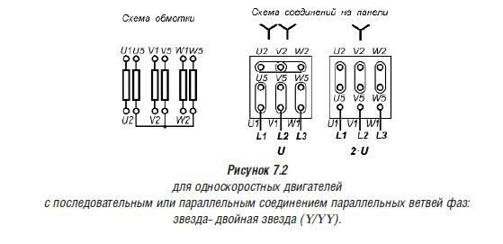 Схемы обмоток односкоростных трехфазных двигателей и их соединения на клеммных панелях с последовательным иили параллельным соединением параллельных ветвей фаз звезда - двойная звезда Y - YY