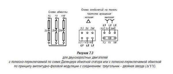 skhemy_obmotok_dvukhskorostnykh_dvigateley_s_polyusno-pereklyuchayemoy_po_skheme_dalendera_obmotkoy_statora_ili_s_polyusno-p.jpg
