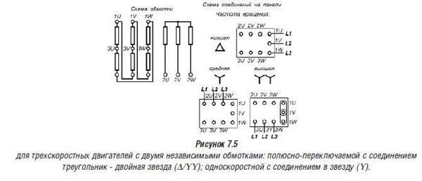 skhemy_dlya_trekhskorostnykh_dvigateley_s_dvumya_nezavisimymi_obmotkami_s_polyusno-pereklyuchayemoy_s_soyedineniyem_treugoln.jpg