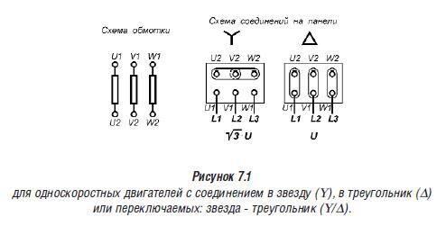 Схемы обмоток односкоростных трехфазных двигателей и их соединения на клеммных панелях с соединением в звезду или в треугольник или переключаемых