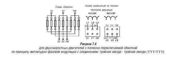 skhemy_obmotok_dvukhskorostnykh_trekhfaznykh_dvigateley_i_ikh_soyedineniya_na_klemmnykh_panelyakh_s_polyusno-pereklyuchayemo.jpg